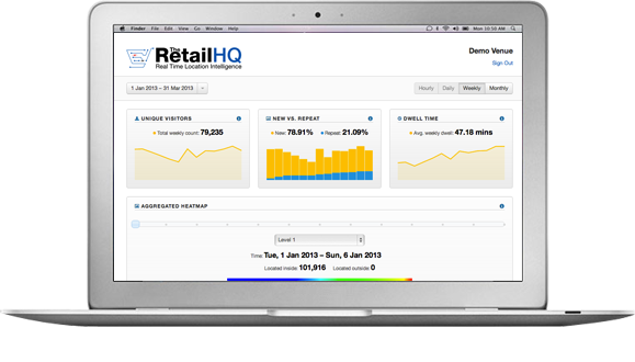 theretailhq_dashboard_laptop