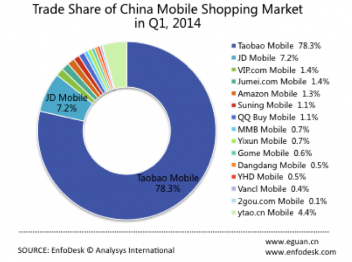 luxury goods market in china There are many public and private companies in the luxury goods market, but the largest players  one of the main drivers of growth was china's.